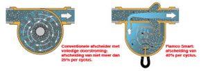 Flamco-smart2-NL